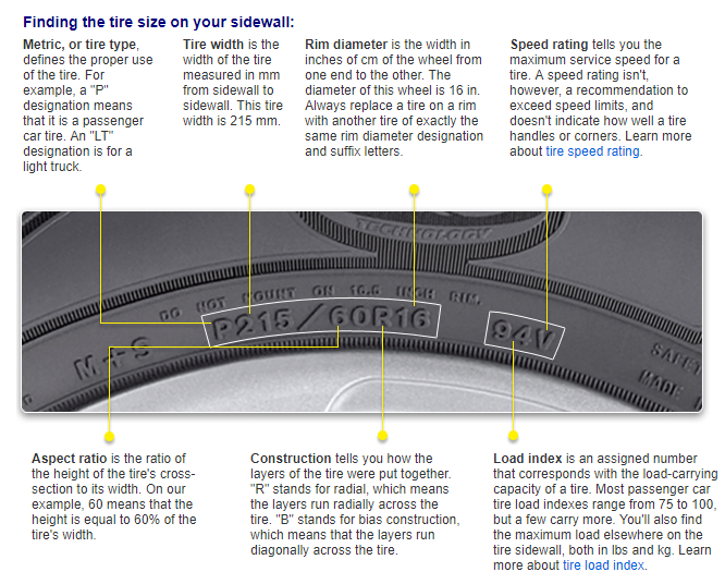 Tire Size Check By Goodyear