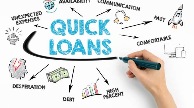 Hand drawing quick loans and all associated factors.