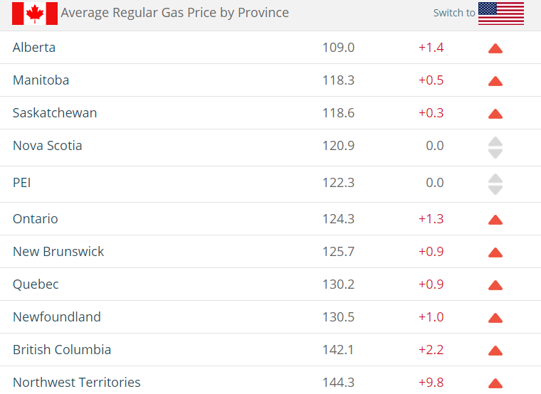 Gasbuddy.com gas prices by province as of 7/11/2019